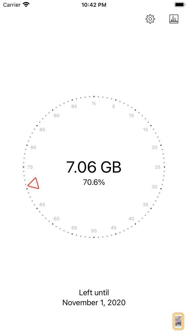 Screenshot - Databit: Data usage manager