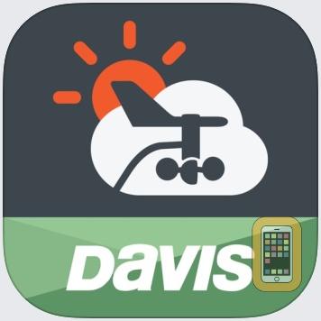 WeatherLink by Davis Instruments Corp. (Universal)