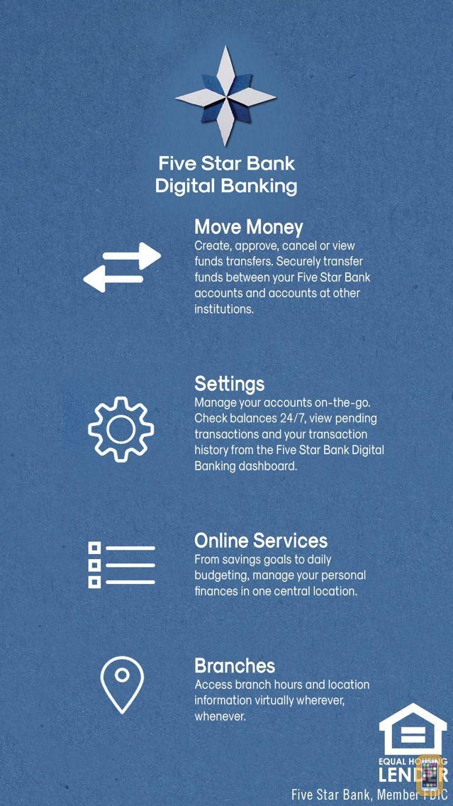 Five Star Bank Digital Banking For