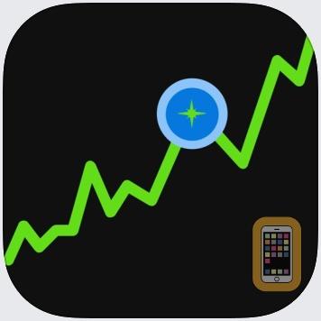 Stocks Signal by SAGAMILL PTE. LTD. (Universal)