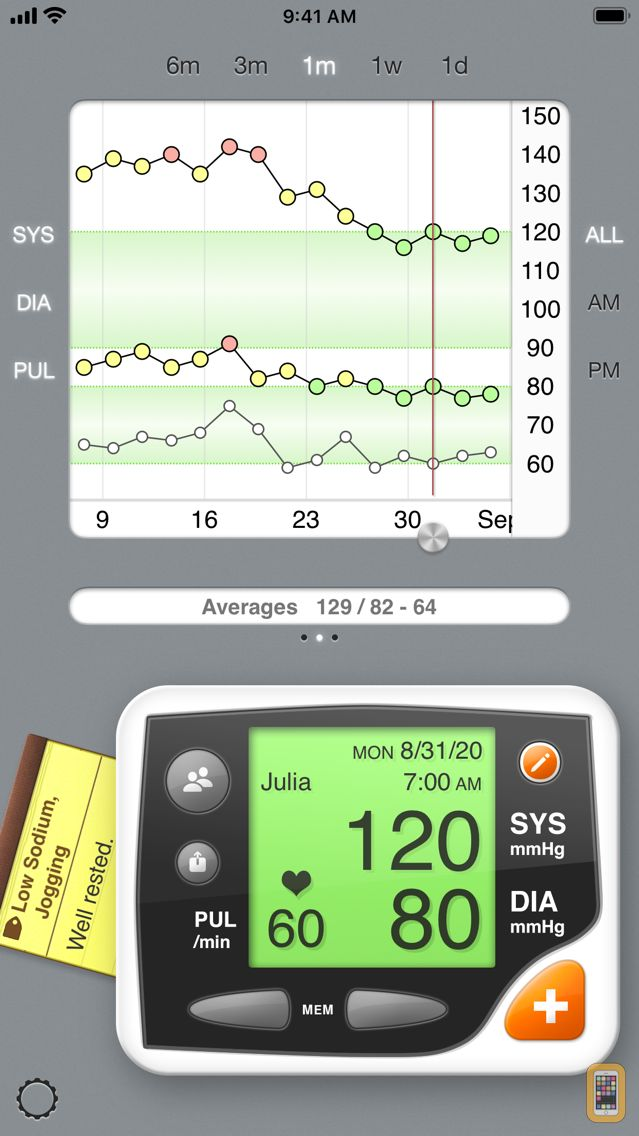 Screenshot - Blood Pressure by Codulis