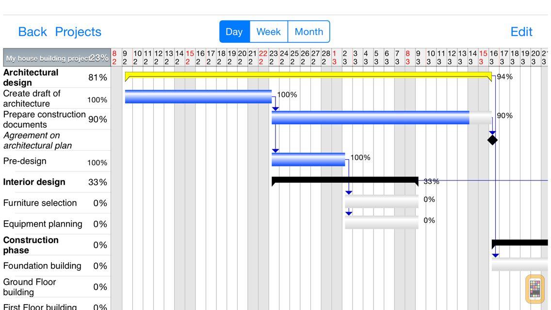 Screenshot - Project Planner - Gantt app