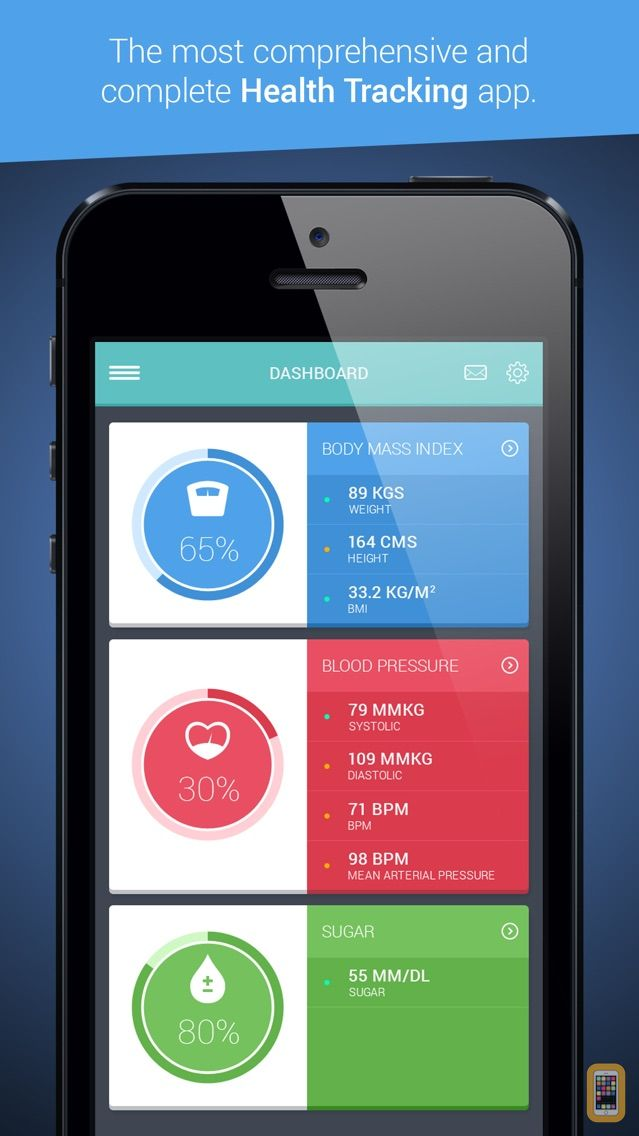 Screenshot - Health Tracker & Manager for iPhone - Personal Healthbook App for Tracking Blood Pressure BP, Glucose & Weight BMI