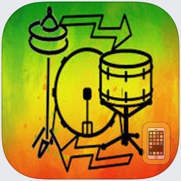 Reggae Roots Drum Loops by Abu Studio Inc (Universal)
