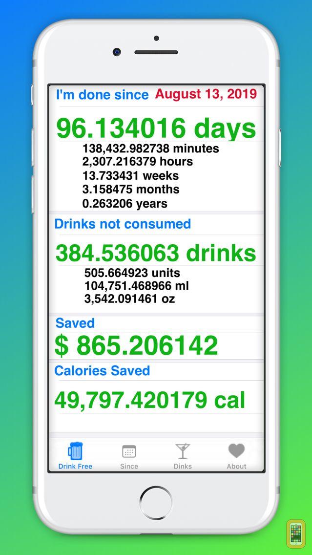 Screenshot - I'm Done Drinking