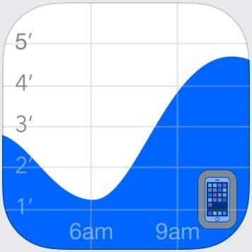 Tide Graph Pro by Brainware (Universal)