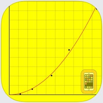 GraphModeling by John Makous (iPad)