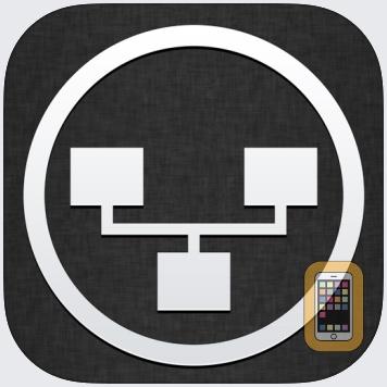 iNet for iPad Network Scanner by BananaGlue GmbH (iPad)